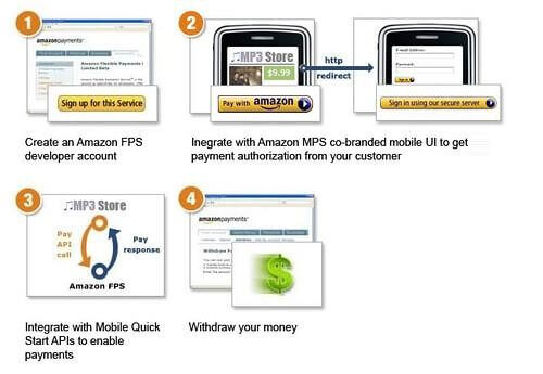 one-click payment