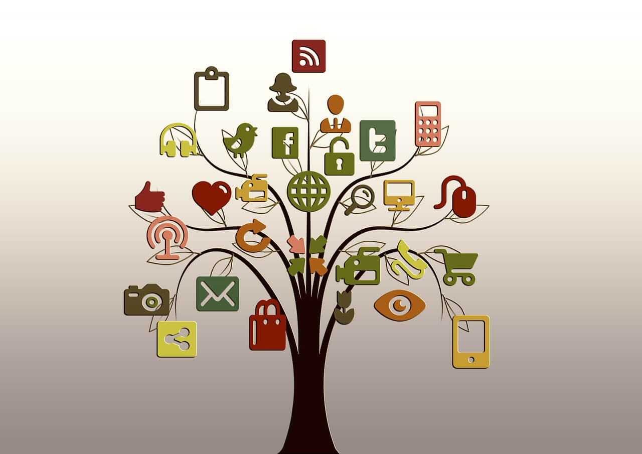 A tree having many branches sprouting out, depicting different Social media channels and associated symbols.