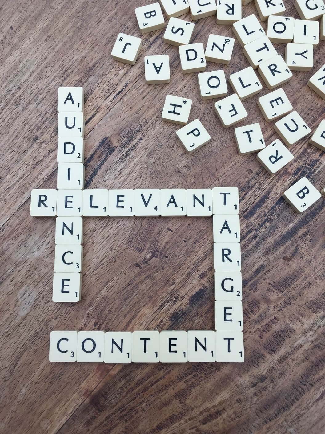 content marketing mistakes 2019