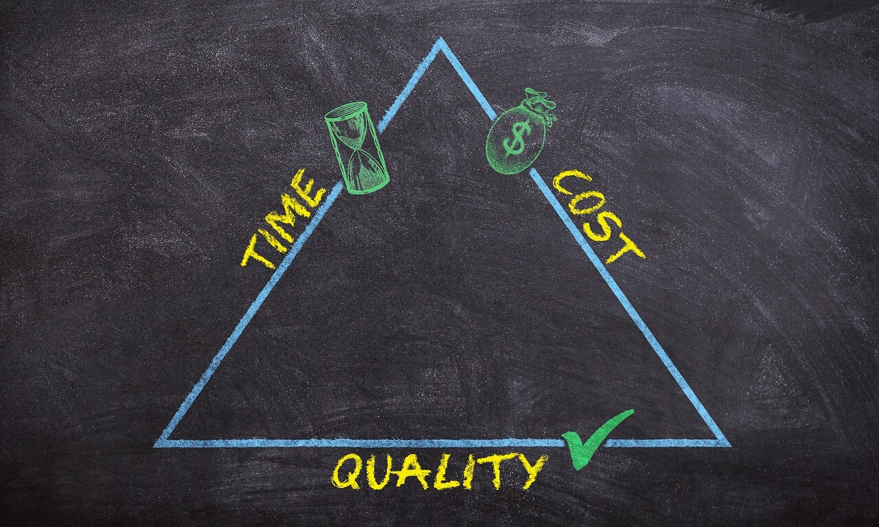 A cost, time, quality triangle