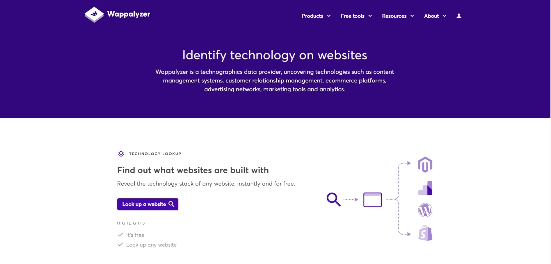 A preview of Wappalyzer – a free small SEO tool to learn the technology a website uses.